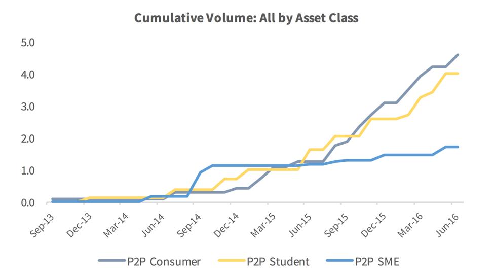 Steven Hatzakis Cumulative Volume Alternative Invesments Asset Class