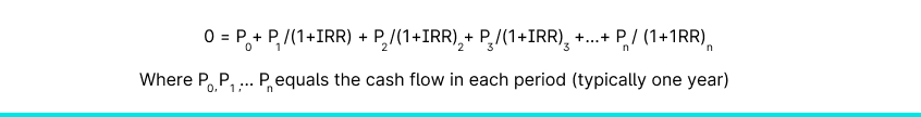 formula-for-internal-rate-of-return-IRR