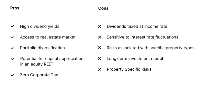 chart-pros-and-cons-of-REITs